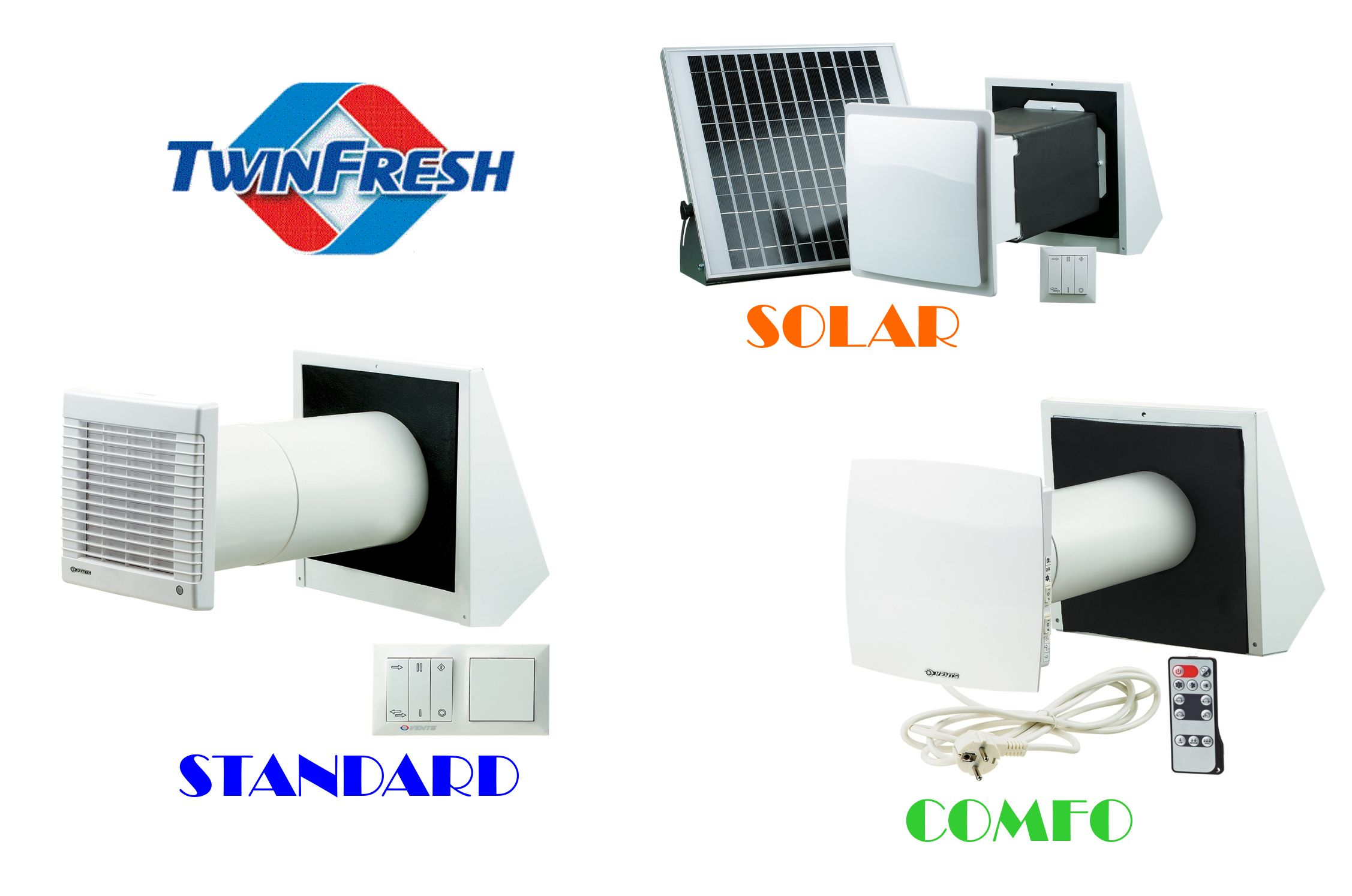 Sisteme de ventilaţie Soler&Palau ECO ROOM